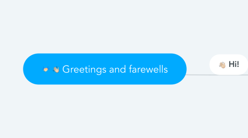 Mind Map: Greetings and farewells