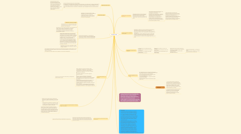 Mind Map: Biología Pulpar