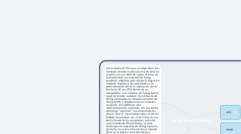Mind Map: TEORIA DE AUTOMATAS
