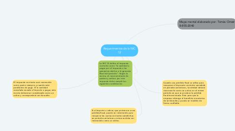 Mind Map: Requerimentos de la NIC 12