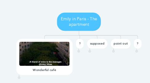 Mind Map: Emily in Paris - The apartment