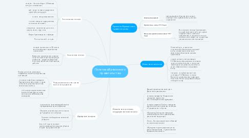 Mind Map: Политика Временного правительства