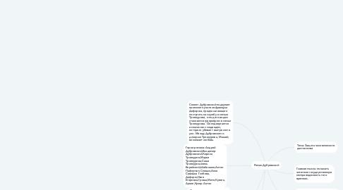 Mind Map: Роман Дубровский