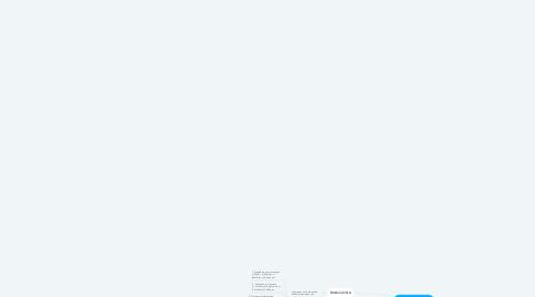 Mind Map: Modelos de mapas conceptuales