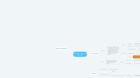 Mind Map: QA Non conformities discussion