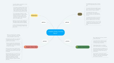 "Mind Map: ""Healthy Body, Healthy Mind"""