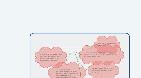 Mind Map: Novo Mapa Mental sobre o sistema endócrino