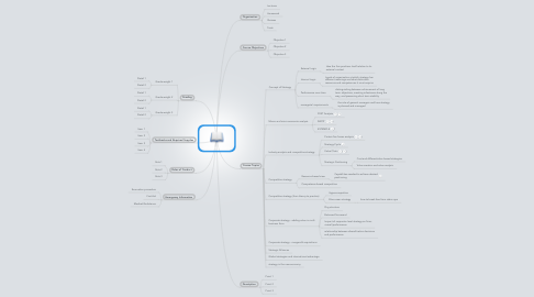 Mind Map: Strategic Analysis