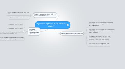 Mind Map: Нужны ли артикли в английском языке?