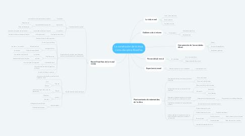 Mind Map: La constitución de la ética como disciplina filosófica