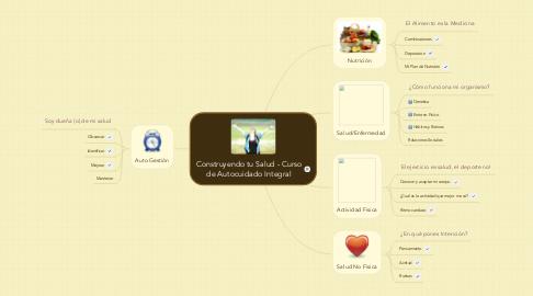 Mind Map: Construyendo tu Salud - Curso de Autocuidado Integral