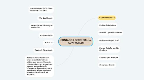 Mind Map: CONTADOR GERENCIAL ou CONTROLLER