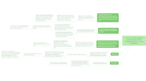 Mind Map: The role of CO2 variability and exposure time for biological impacts of ocean acidification