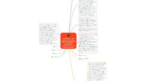 Mind Map: Ротавирустар. Эбол вирусы. Зика вирусы. Адам патологиясындағы ролі. Иммунитет. Зертханалық диагностикасы. Алдын алуы және емдеуі.