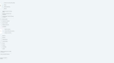 Mind Map: Análisis conceptual y aproximación a la fase de evaluación