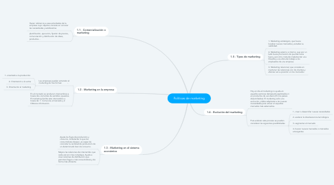 Mind Map: Políticas de marketing