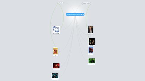 Mind Map: SUPERHEROES MAS CONOCIDOS