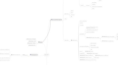 Mind Map: Атлас БГ