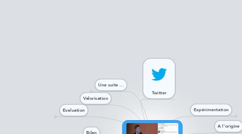 Mind Map: Cours e-participatifs de l'EHESP