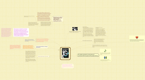 Mind Map: Purpose in Persepolis