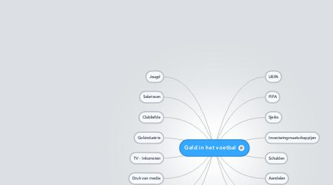 Mind Map: Geld in het voetbal