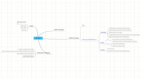 Mind Map: OPC_class_7