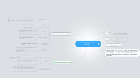 Mind Map: ¿Como se origino la Dinámica grupal?