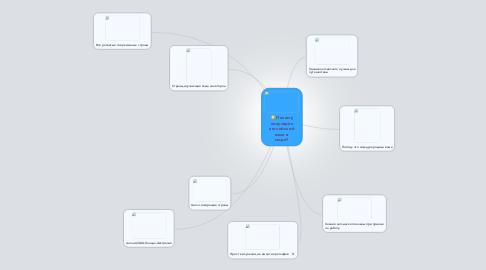 Mind Map: Почему популярен английский язык в мире?
