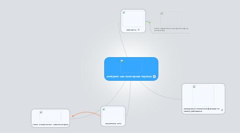 Mind Map: интернет как всемирная паутина