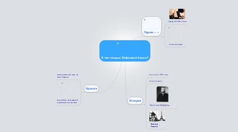 Mind Map: В чем загадка Эйфелевой башни?
