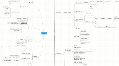 Mind Map: Mappa Lavori