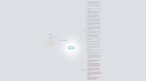 Mind Map: Your Life