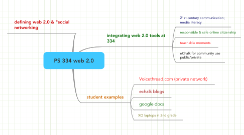 Mind Map: PS 334 web 2.0