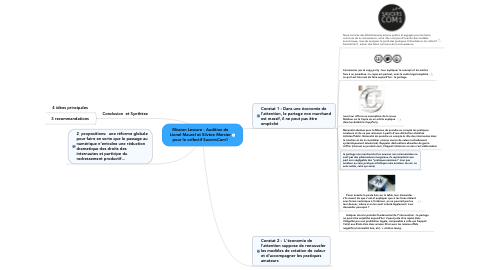 Mind Map: Mission Lescure - Audition de Lionel Maurel et Silvère Mercier pour le collectif SavoirsCom1