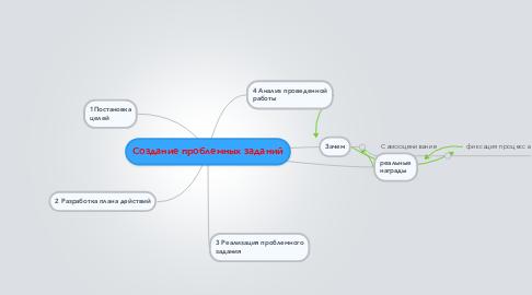 Mind Map: Создание проблемных заданий