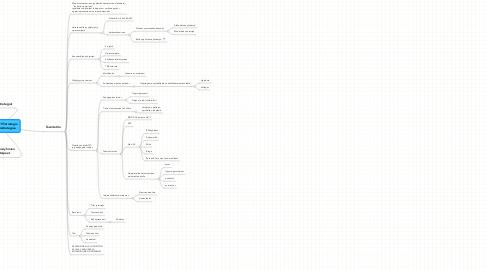 Mind Map: Biokeskuksen TVT-strategiaosana kokonaisstrategiaa