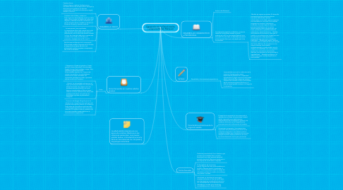 Mind Map: Desarrollo en la Edad Adulta Temprana Rafael Marquez