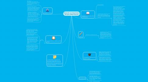 Mind Map: Desarrollo en la Edad AdultaTemprana Rafael Marquez