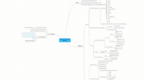 Mind Map: Prototyping Weekends -Wallstream