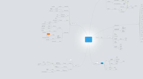 Mind Map: ff. RUGE In Zeiten des abnehmenden Lichts