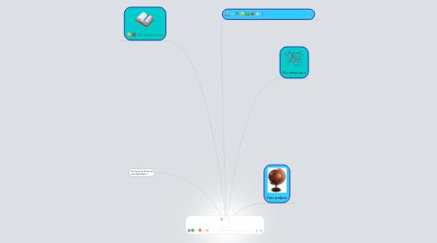 "Mind Map: Проект ""Путешествие викингов"""