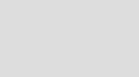 Mind Map: Личностно-ориентированные результаты