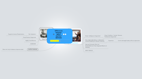 Mind Map: Differences between INPUT OUTPUT DEVICES