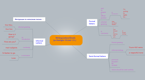 Mind Map: Writing:Letters/Emails   (уч.Starlight 10.Unit 1.9.,)