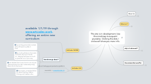 Mind Map: This site is in development. Use this mindmap to acquaint yourselve. Clciking the dots / circles will show you more info.
