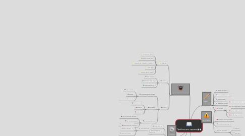 Mind Map: Проблемные задания