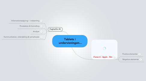 Mind Map: Tablets i  undervisningen...