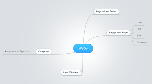 Mind Map: WeDo