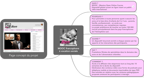 Mind Map: MOOC francophone à vocation sociale