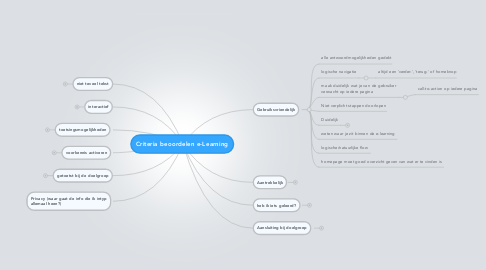 Mind Map: Criteria beoordelen e-Learning